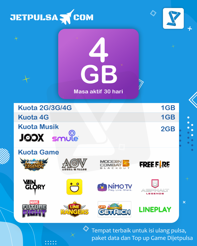 Paket Data Axis Owsem - Games 4GB