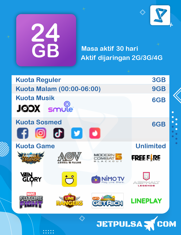 Paket Data Axis Unlimited - Promo 24GB