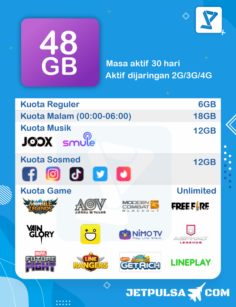 Paket Data Axis Unlimited - Promo 48GB